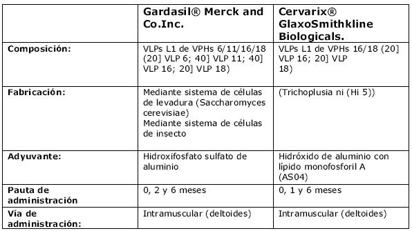 hpv en ano sintomas cancer is genetic disease