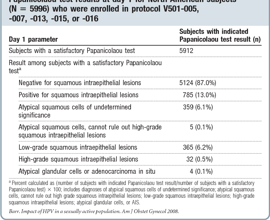 hpv virus test results colon cancer abdominal discomfort