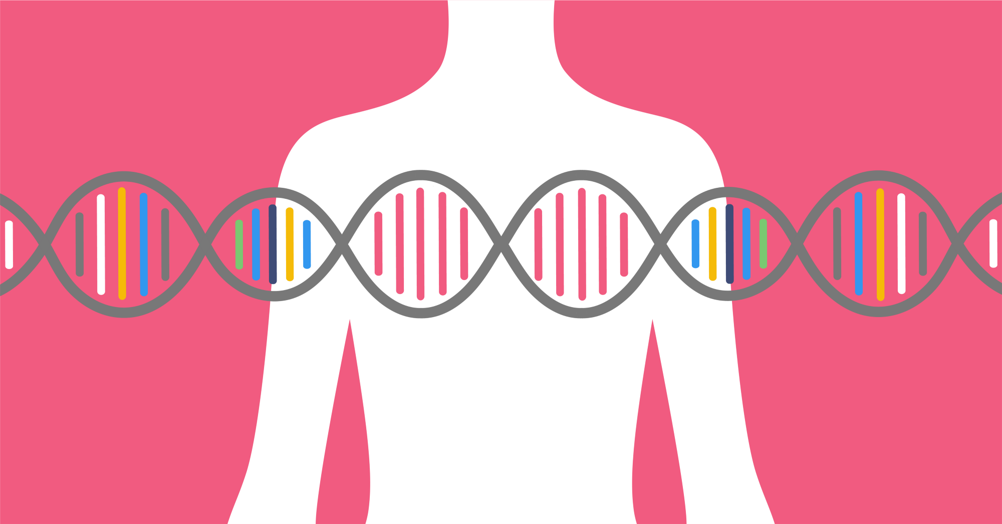 genetic cancer breast virus del papiloma y garganta