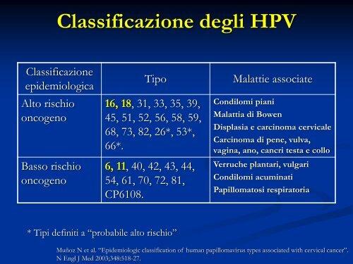 hpv alto rischio terapia virus papiloma humano cuello uterino