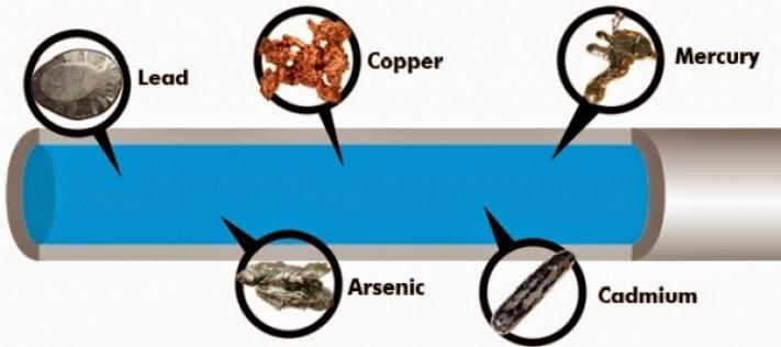 metale grele arsenic hpv virus symptoms in females