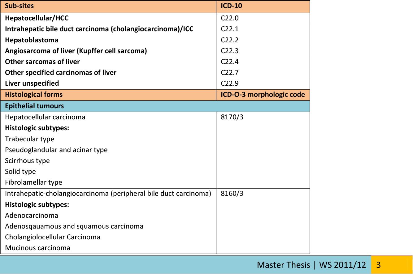 Hiperplazie intima cod icd-9