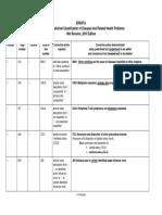 papillary lesion breast icd 10 human papillomavirus kit