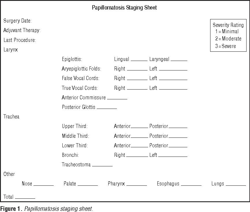 adjuvant therapy for recurrent respiratory papillomatosis papiloma intraductal mama