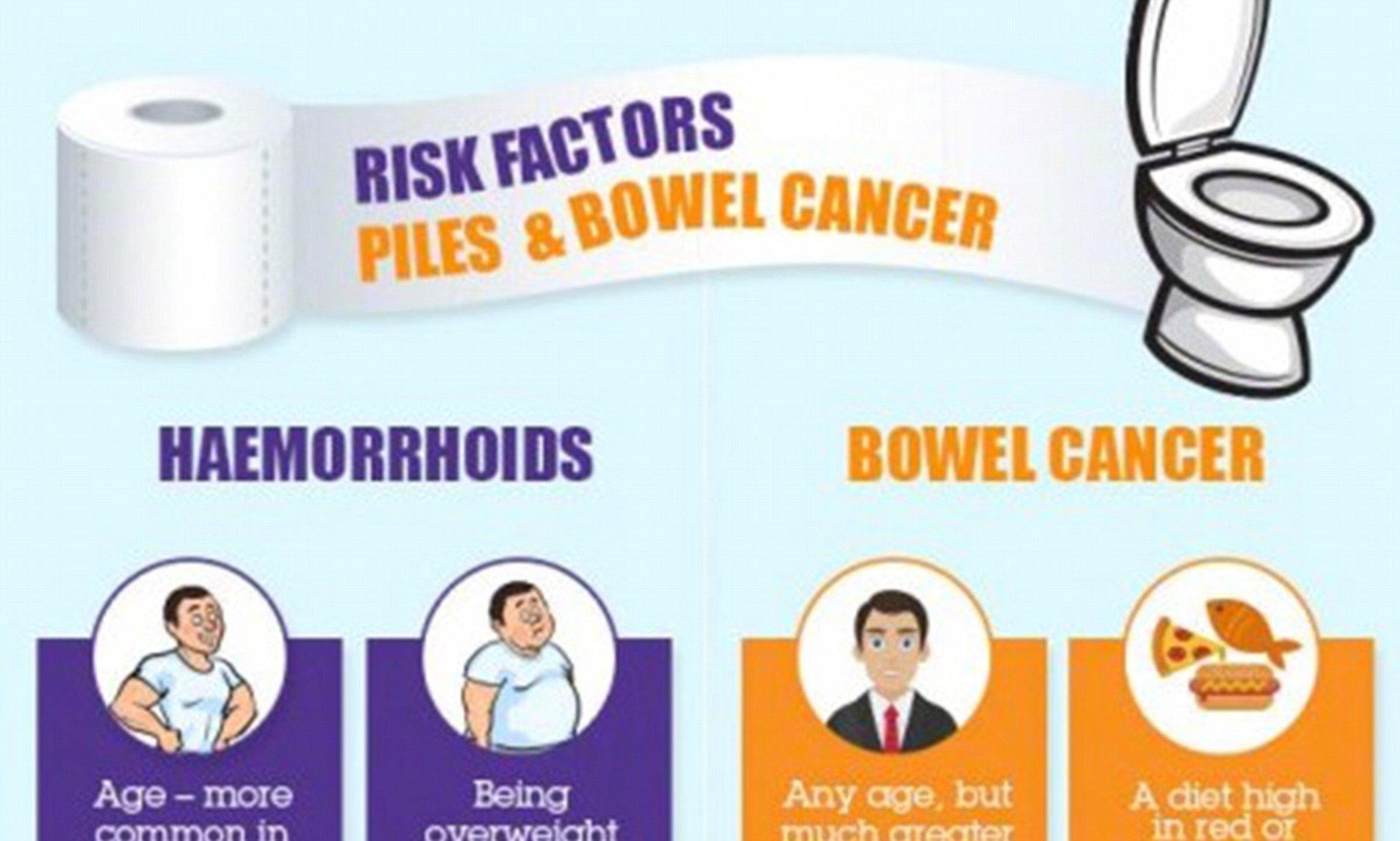 dysbiosis ibd sarcoma cancer death rate