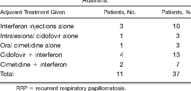 recurrent respiratory papillomatosis icd 10 cele mai bune pastile pentru oxiuri