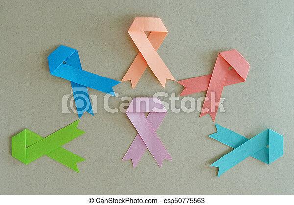 cancer colon uterus ist hpv virus ansteckend