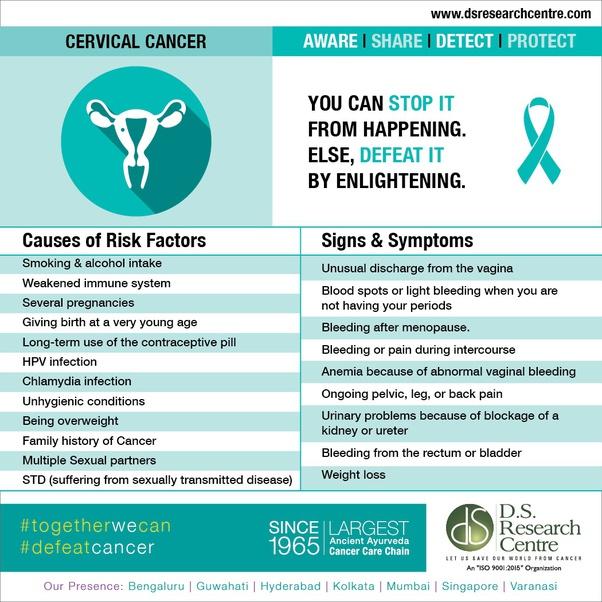 se vindeca cancerul de endometru oxiuros como eliminar