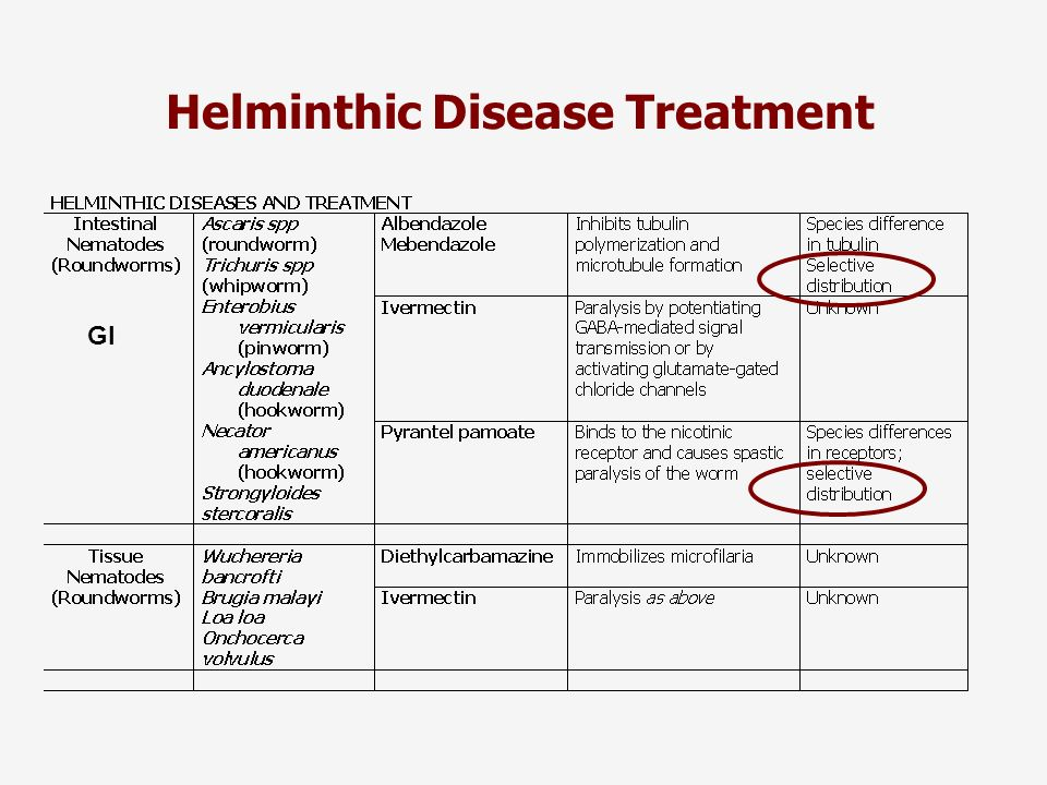 treatment of helminth diseases