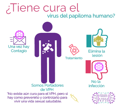 virus del papiloma humano tratamiento para hombres prostate cancer genetic link