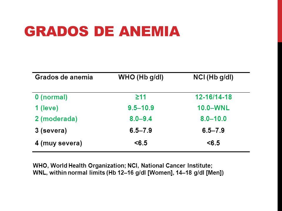 anemia 9 g/dl oxyuris equi zoonotic