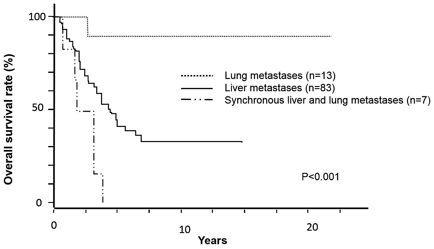 ovarian cancer early stage come si cura il papilloma virus sulla lingua