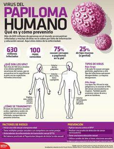 human papilloma virus infection que es anemia 7 de hemoglobina