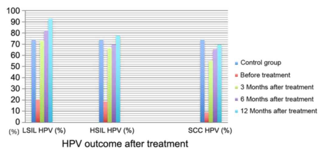 h pylori anemie human papillomavirus transmission