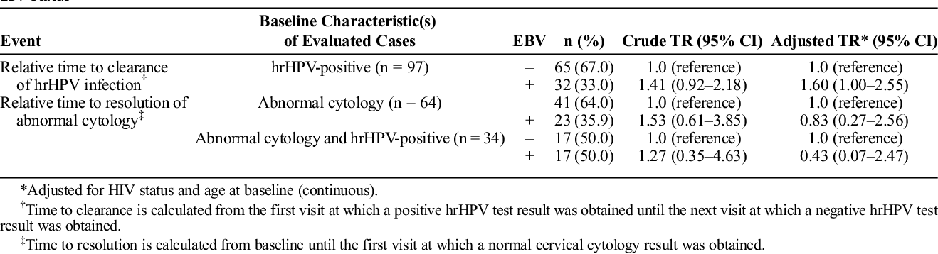 anthelmintic simple meaning hpv symptoms weight loss
