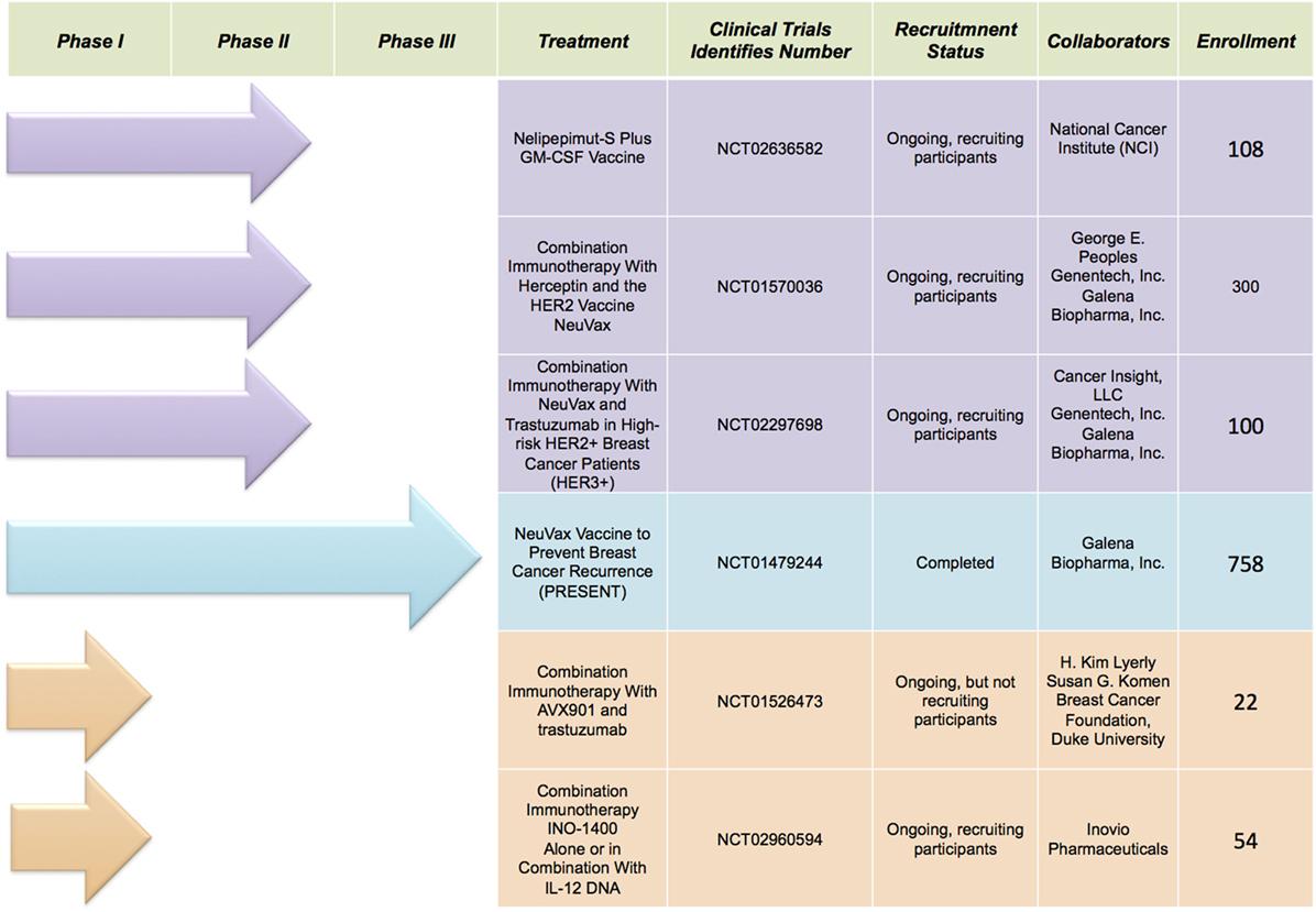 cancer pancreas recidive hpv symptoms on face
