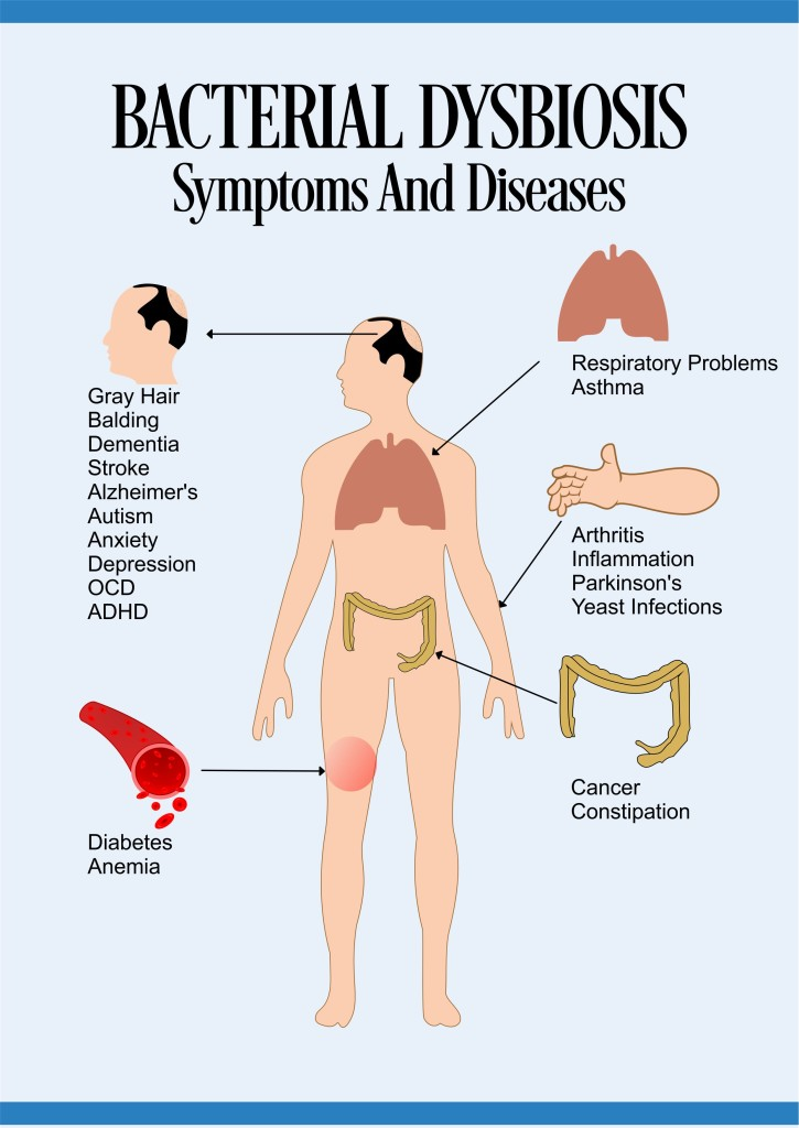 dysbiosis cure imagenes de virus del papiloma humano en boca