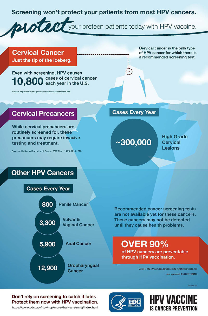 hpv vaccine and cervical cancer is it worth vaccinating eliminar oxiuros para siempre