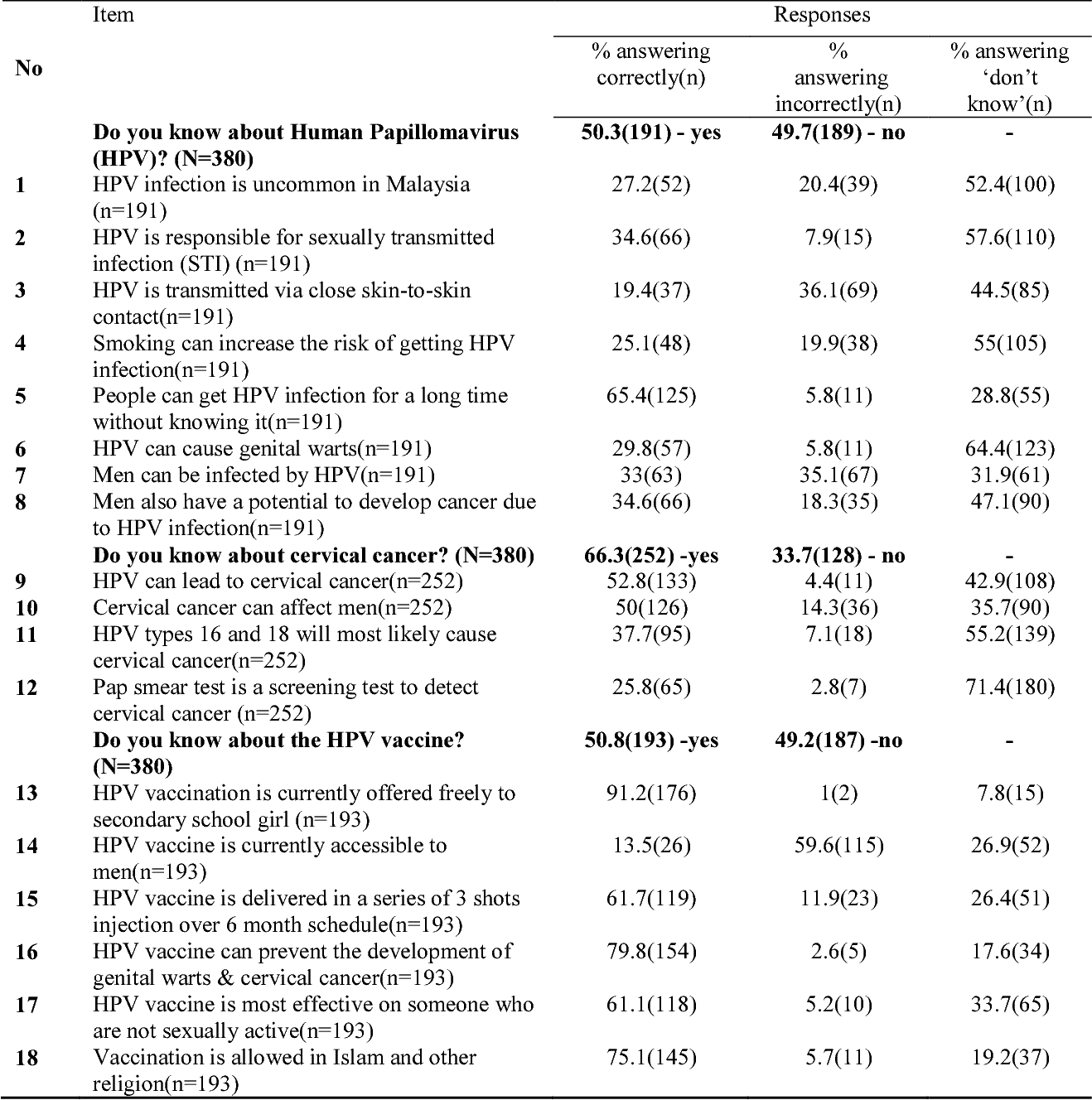 hodgkin cancer lymph nodes papillomavirus definition larousse