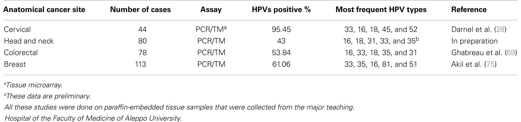 hpv vaccine m?nd pris