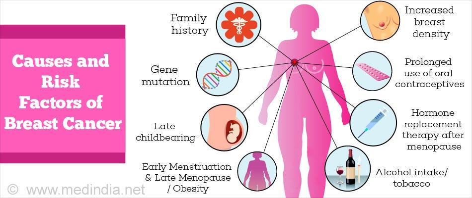 papilloma virus contagio bagno