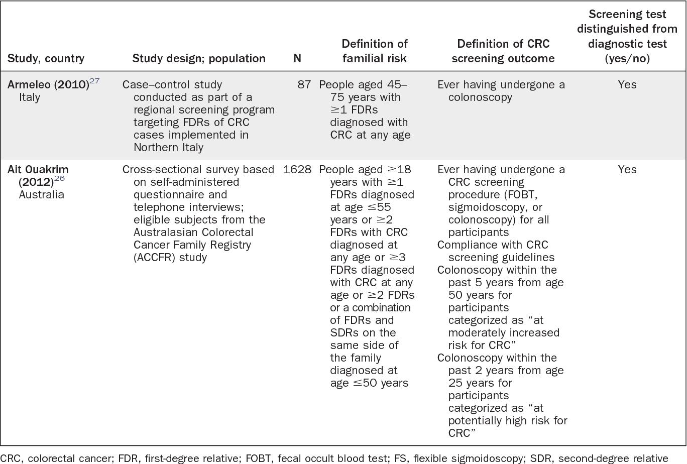 familial cancer screening guidelines oxiurus nome cientifico