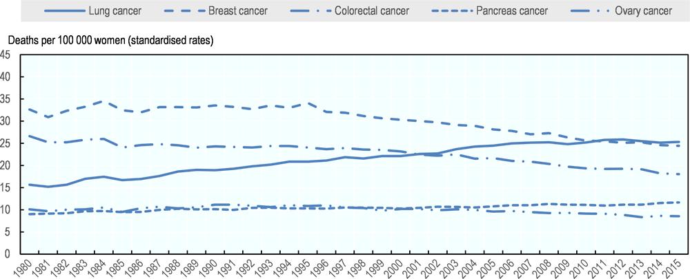 cancer de pancreas minsal
