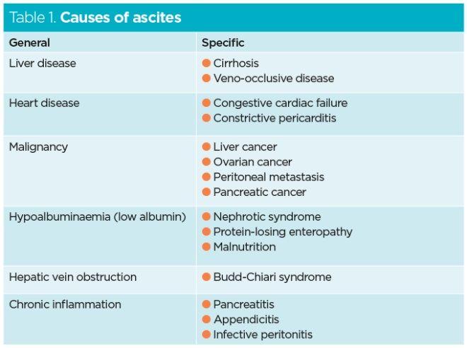 cancer hepatic nursing