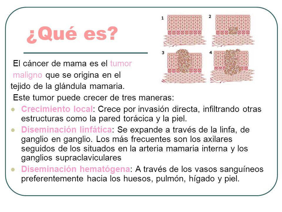 hpv but no precancerous cells enterobius vermicularis causes what disease