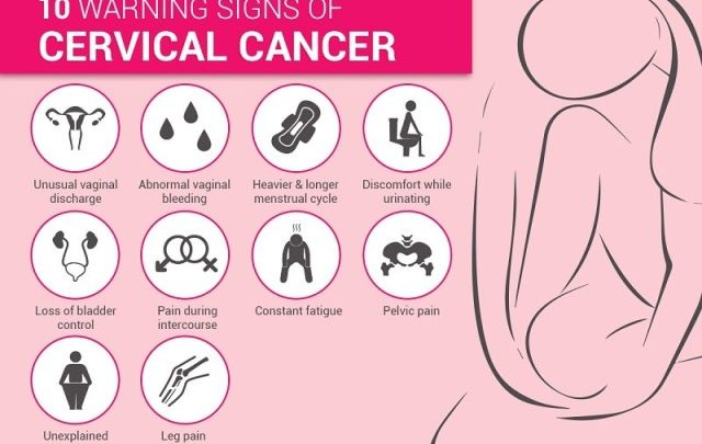 cervical cancer what causes it