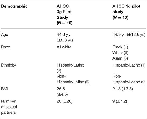 colon cancer genetic marker parazitii toate-s la fel numele fetelor