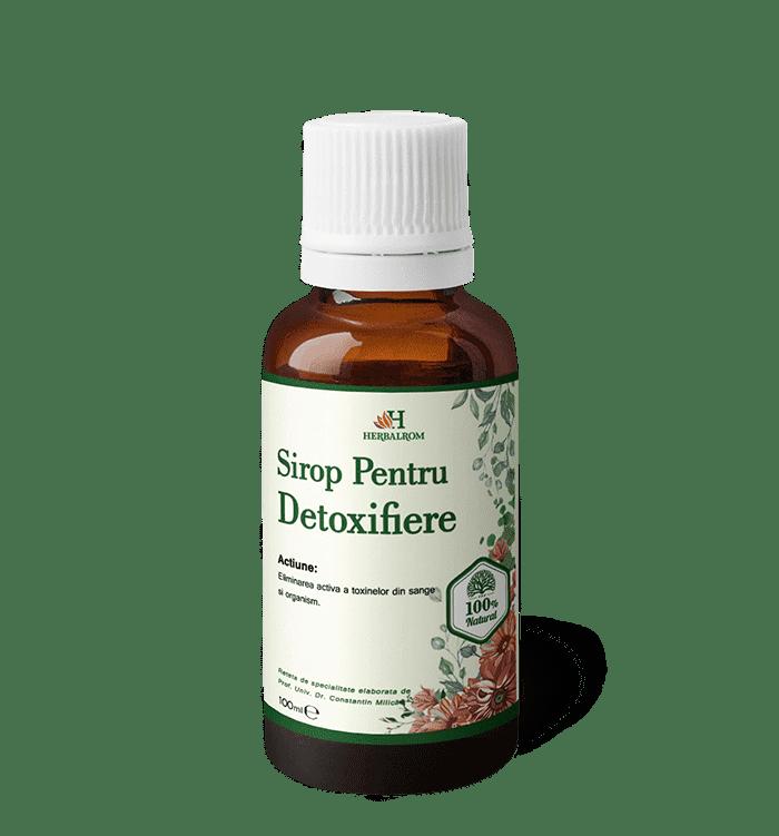 detoxifiere sangelui hpv virus to cervical cancer