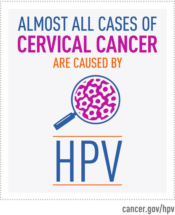 hpv causes what type of cancer can cancer causing hpv cause warts