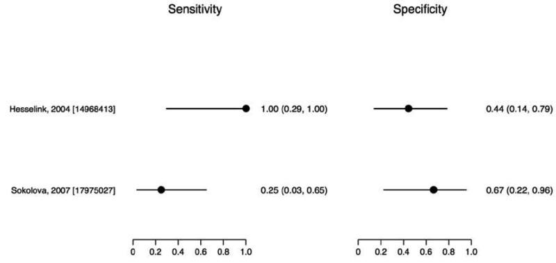 human papillomavirus in situ hybridization hpv negatif et cancer