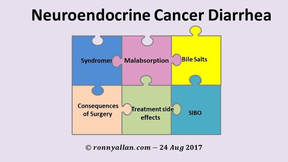 neuroendocrine cancer labs