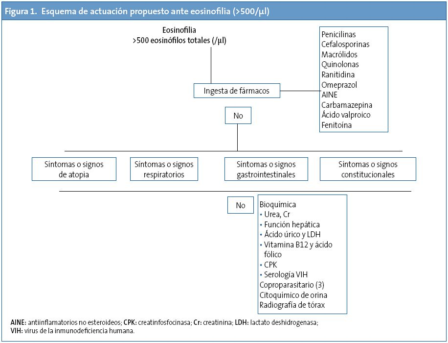 ovarian cancer histological classification human papillomavirus infection es