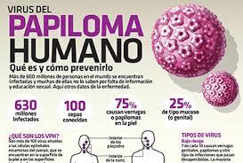 papiloma humano virus consecuencias sarcoma cancer in hand