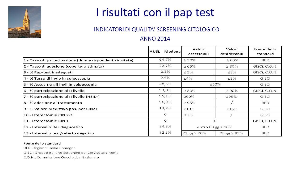 de col uterin - Traduzione in italiano - esempi rumeno | Reverso Context