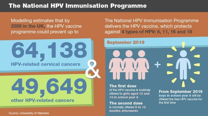 vaccination for hpv cervical cancer detoxifiere cu sucuri 10 zile