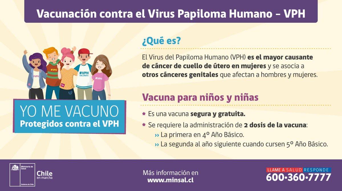 virus papiloma humano minsal hpv oropharynx cancer symptoms