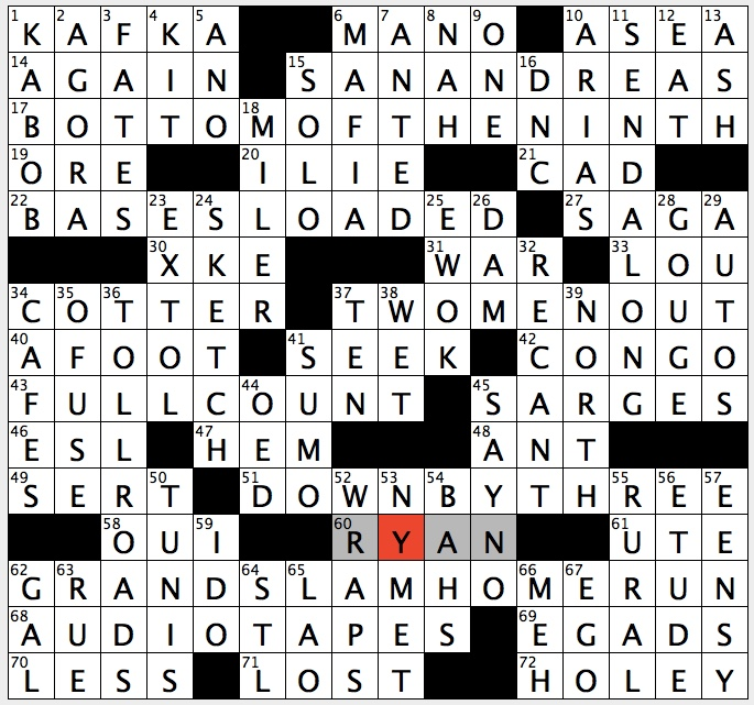 wart on foot crossword clue cancer cervical vph
